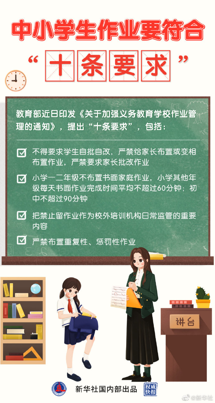教育部:小学一二年级不布置书面家庭作业 初中作业完成时间不超过90分钟