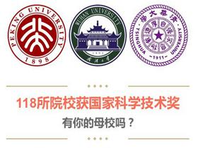 118所院校获国家科学技术奖 有你的母校吗?
