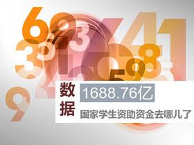 数字故事:1688.76亿的国家学生资助资金都用到了哪?