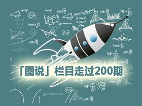 【图说】栏目走过200期 教育小编们关注了哪些事儿?