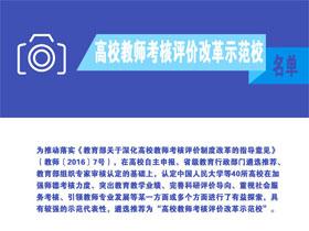 【图解】高校教师考核评价改革示范校名单出炉
