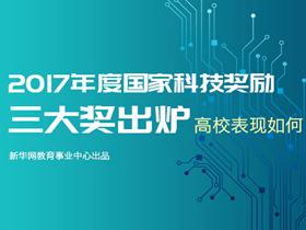 2017年度國家科技獎勵三大獎出爐 高校成績斐然