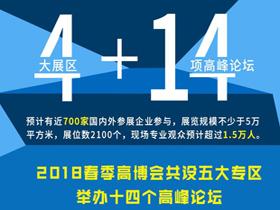 """小編帶你一圖了解""""中國高等教育博覽會"""""""