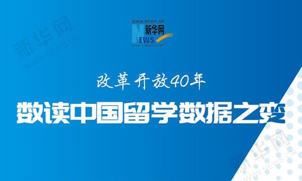 [考动力]改革开放40年 数读中国留学数据之变
