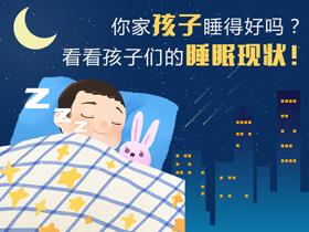 你家孩子睡得好嗎?